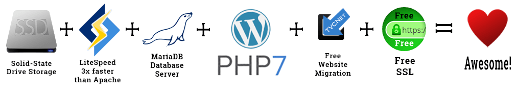 TVCNet ♥ - cPanel/WHM with LiteSpeed Enables HTTP/2 at TVCNet